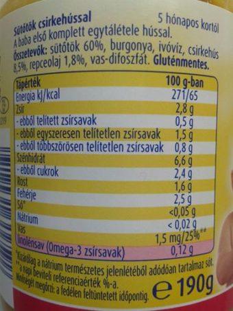 Kecskemeti_sutotok_csirkehussal_3